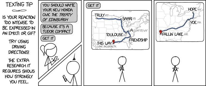 Reaction Maps