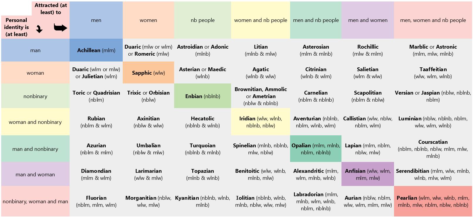 Final-tabela-geral2-2